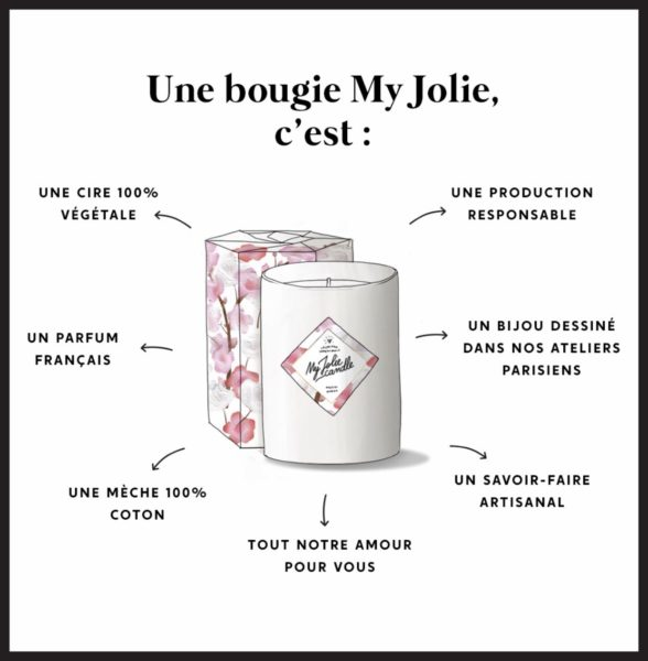 my-jolie-candle-bougie-naturelle